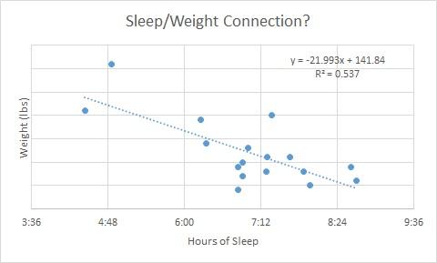 20170309Graph